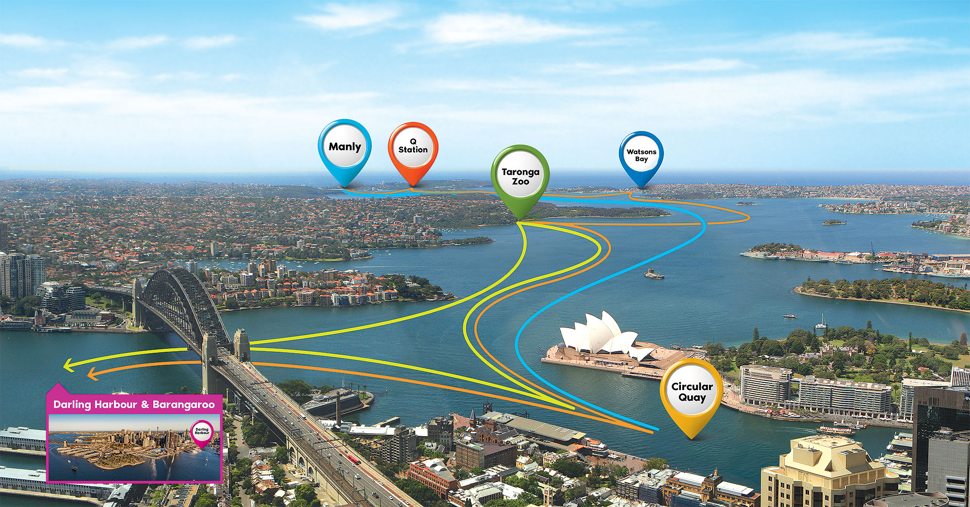 Hop On Hop Off, Sydney Harbour Destinations